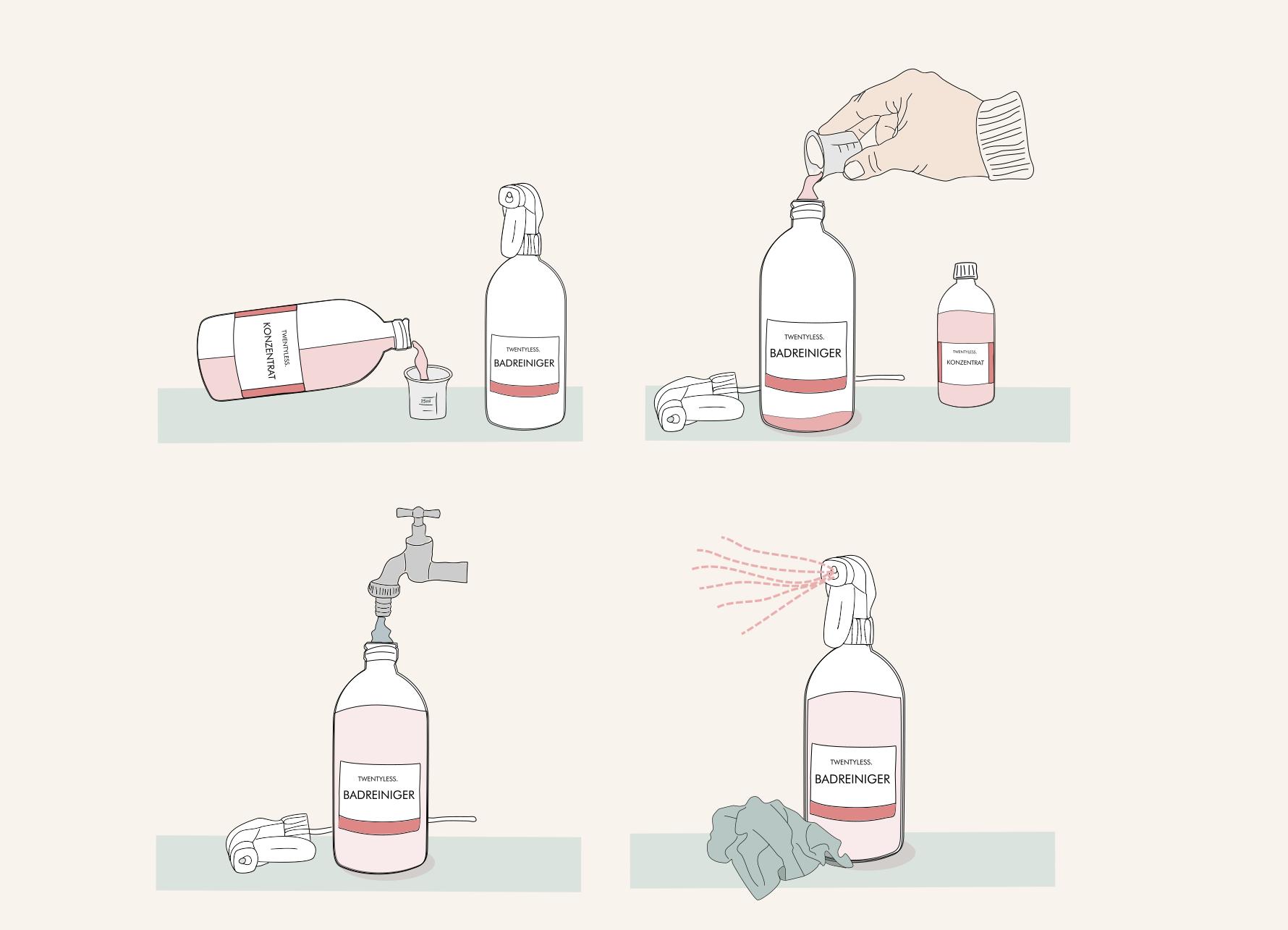 Twentyless - Nachhaltiges Reinigungsmittel